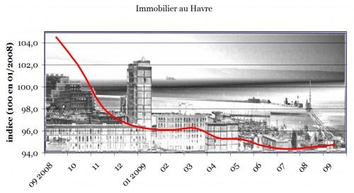 immobilier_au_havre_septembre_2009.jpg